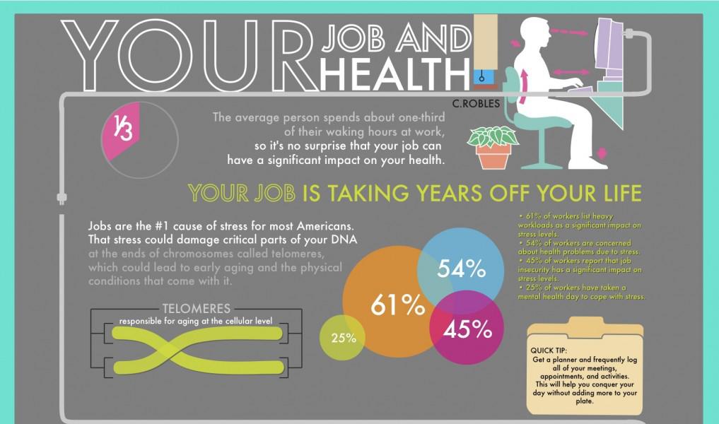 INFOGRAFIK: Ihr Job und Ihre Gesundheit