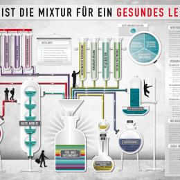 Mixtur für ein gesundes Leben (© Deutscher Caritas e. V.)