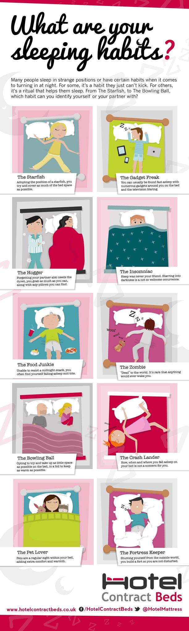 Infografik zu unterschiedlichen Schlafgewohnheiten