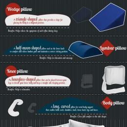 Infografik, das perfekte Kissen
