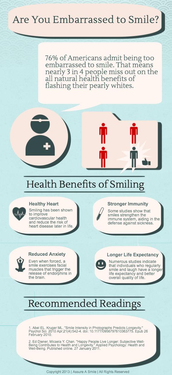 Infografik, Lachen ist gesund