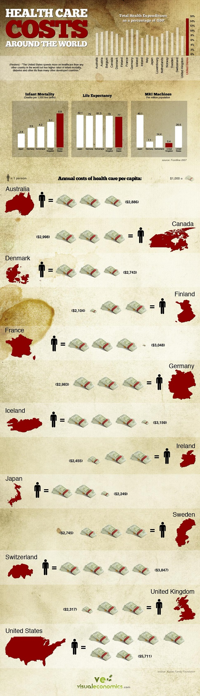 Infographic_Health Care Costs around the World