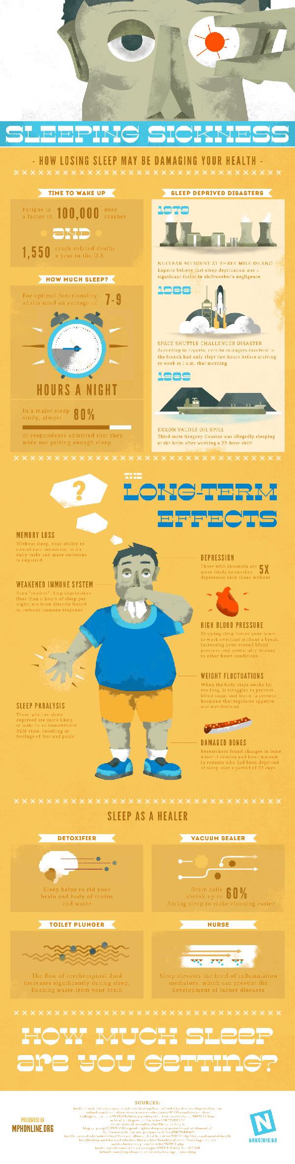 Wie Schlafentzug Ihrer Gesundheit schadet