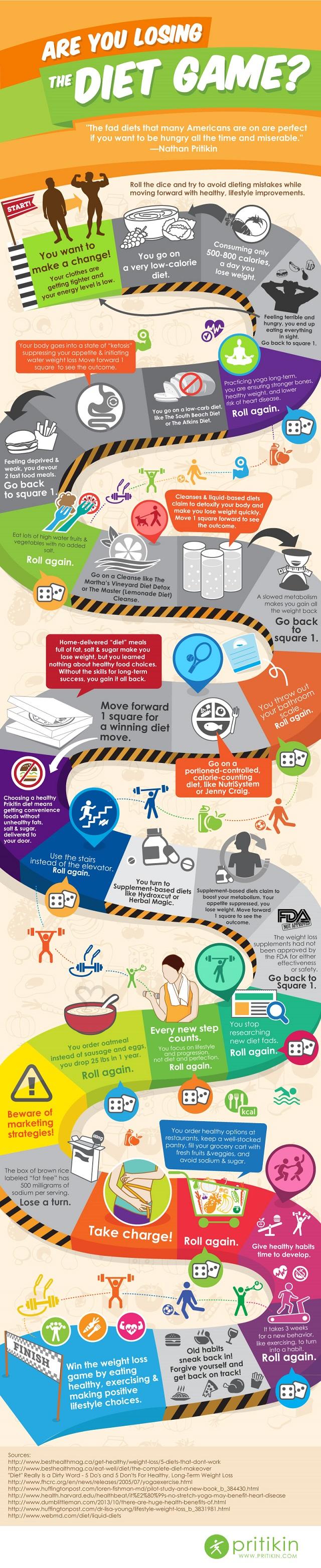 Übergewicht, Ernährung, Tipps und Tricks,
