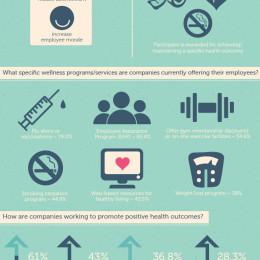 Bild: Healthcare Trend Institute