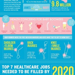 Infographic: Healthcare Jobs are Booming (Quelle: topmastersinhealthcare.com)