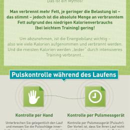 Was darf man beim Laufen – und vor allem – was nicht? Diese Infografik zeigt es Ihnen auf einem Blick. (Quelle: www.cendevaves.it)