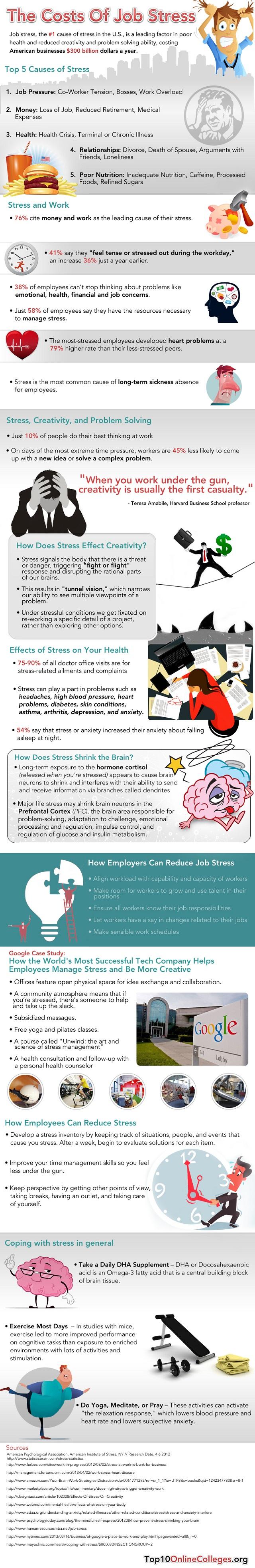 Das kostet uns der Stress im Job