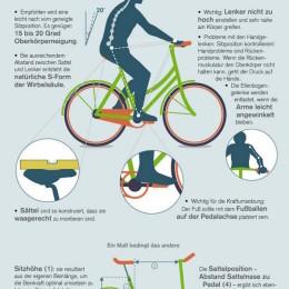 Nicht nur im Bürostuhl will Sitzen gelernt sein. Die Infografik der Radhelden zeigt, wie es geht. (Quelle: gastlandschaften.de)