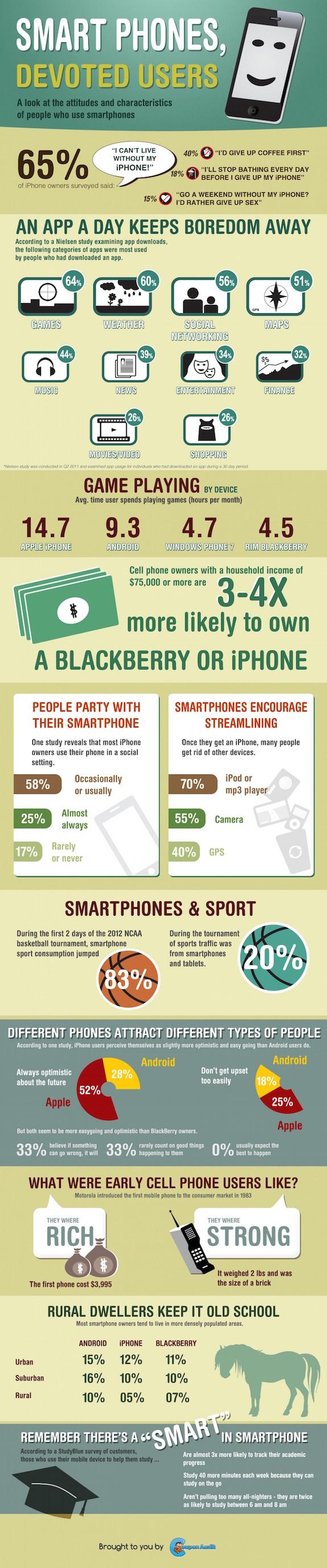 Smartphone-Sucht, Smartphones, Krankheit, Sucht, abhängigkeit