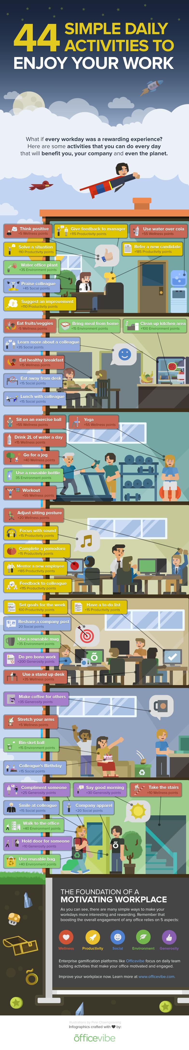Teambuilding, Zusammenhalt, Motivation, Führungsstil