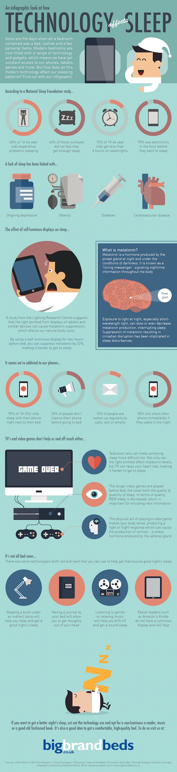 Smartphones, Schlaf, Schlafmangel