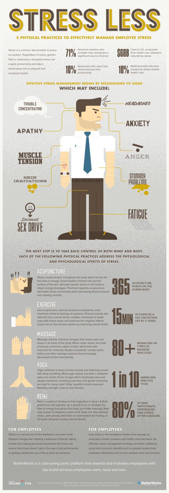 Die oben eingefügte Infografik verrät Ihnen, woran Sie gestresste Kollegen erkennen – und wie Sie Ihnen Hilfestellung geben können. (Quelle: BetterWorks / dailyinfographic.com)