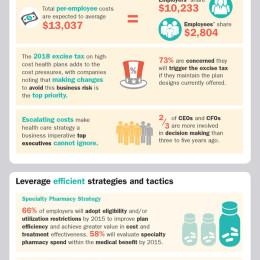 Gesundheitsprogramm für Mitarbeiter