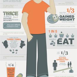 Oben eingefügte Infografik demonstriert, wie Krisen unsere Gesundheit gefährden. (Quelle: infographiclist.com)