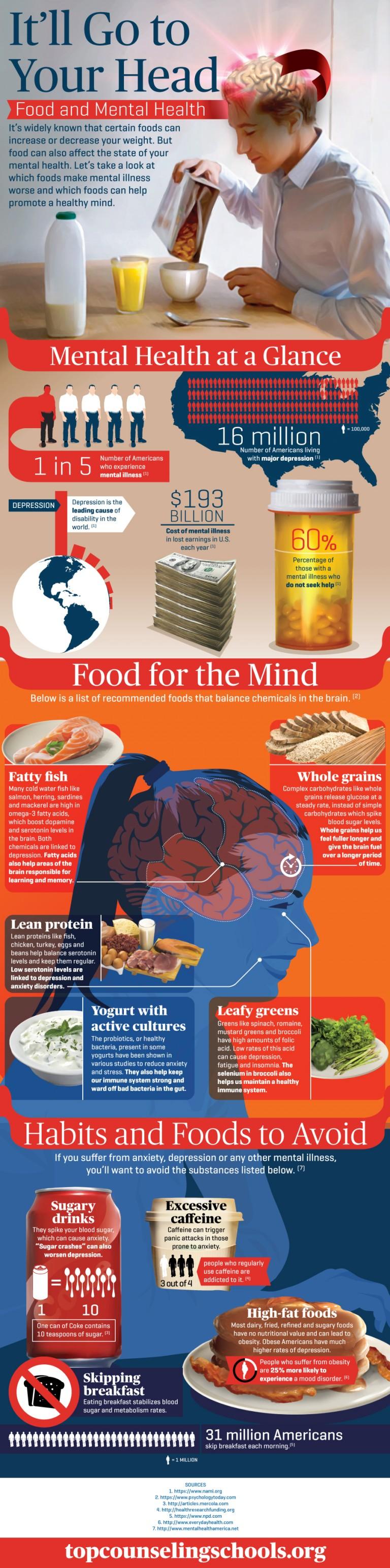 Diese Infografik zeigt, welches Essen Sie vermeiden sollten, um gesund und energetisch durch den Tag zu gehen. (Quelle: thedailymind.com)