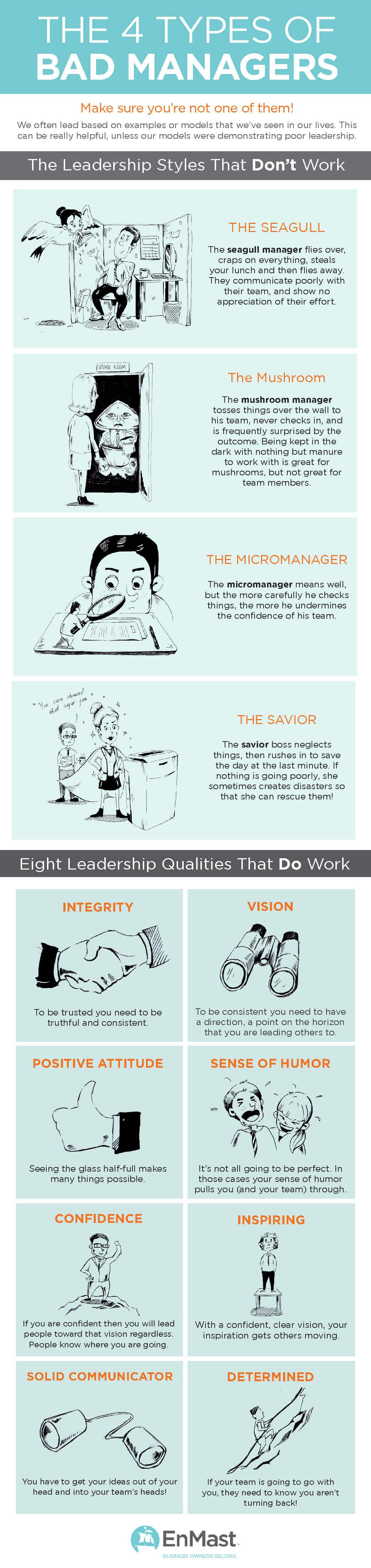 Führungskräfte, Kompetenzen, Qualitäten