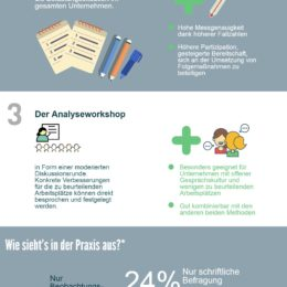 Die psychische Belastung am Arbeitsplatz muss eingedämmt werden. (© priotas.de)