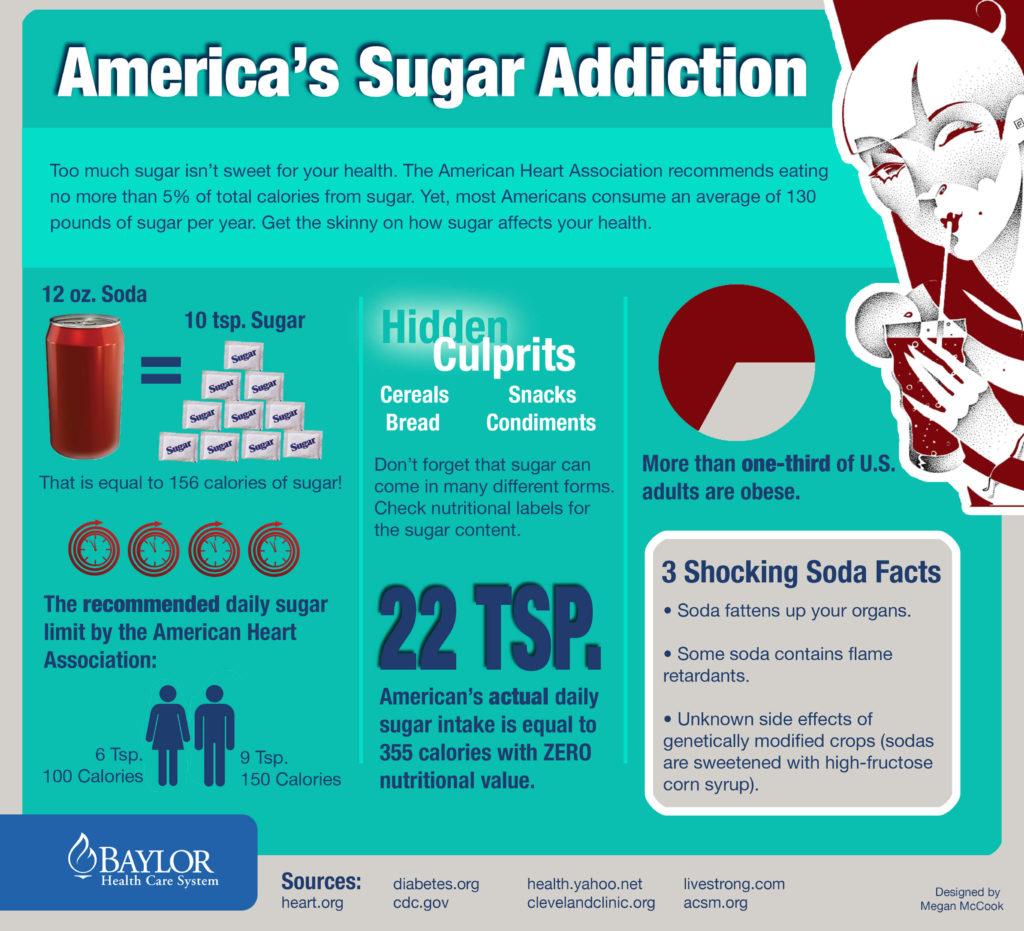 Infografik zeigt, wie der ehoehte Konsum von Zucker uns krank macht