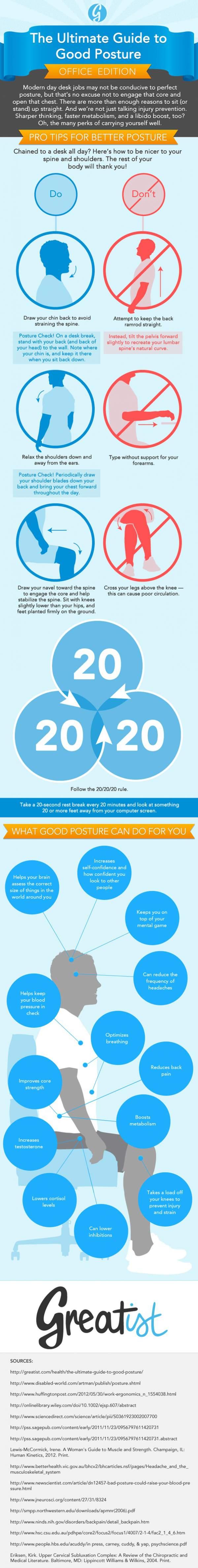 Infografik zur richtigen Körperhaltung am Arbeitsplatz