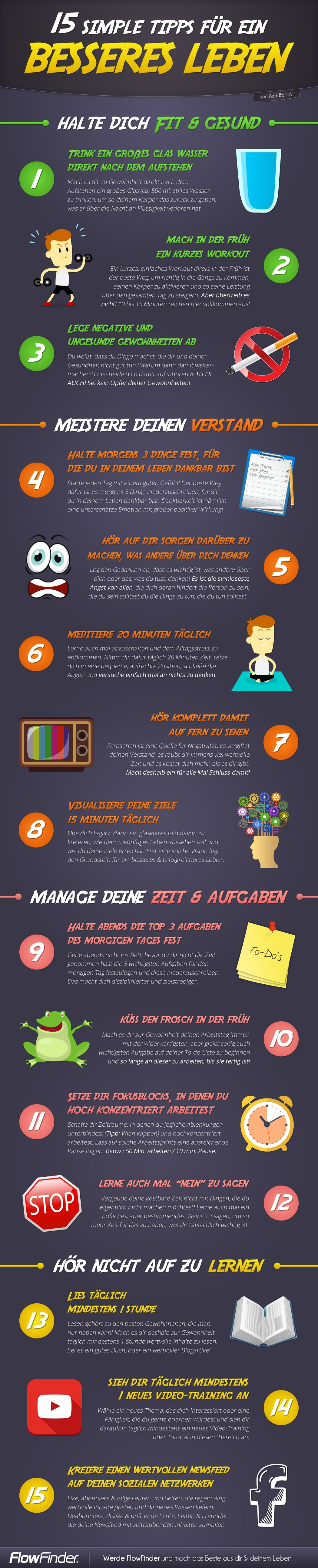 Infografik zum Thema besser leben