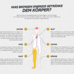 Energy Drinks haben Einfluss auf den menschlichen Körper. (Quelle: Bwin)