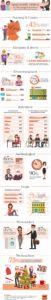 Infografik Werbegeschenke, die besten Werbegeschenke finden, gute Werbemittel finden, Marketing für Unternehmen, Statistiken zu Werbegeschenken
